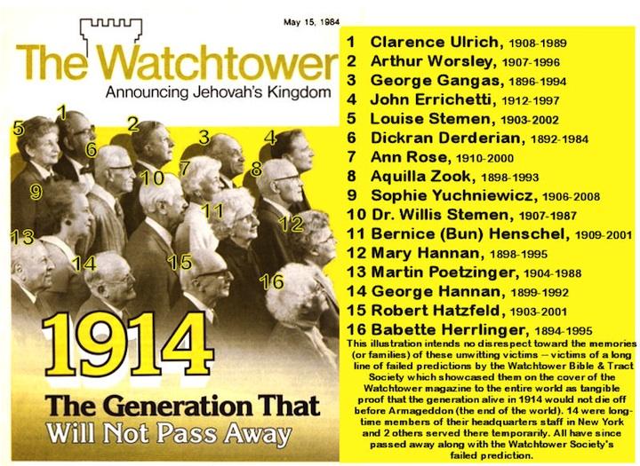 a1984_watchtower_Generation